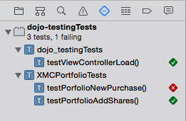 Visualize Testing